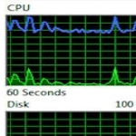 Windows 7 Resource Monitor