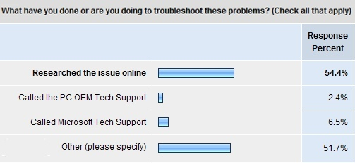 troubleshoot1.jpg